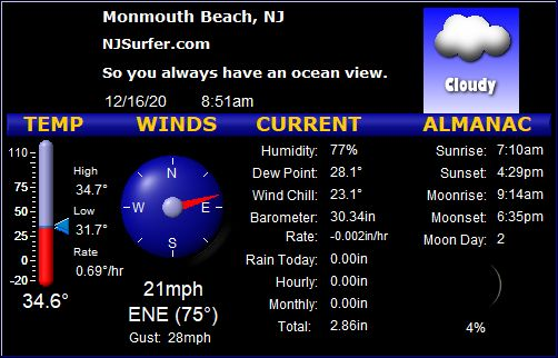 NJSurfer.com weather display updates every 5 minutes.